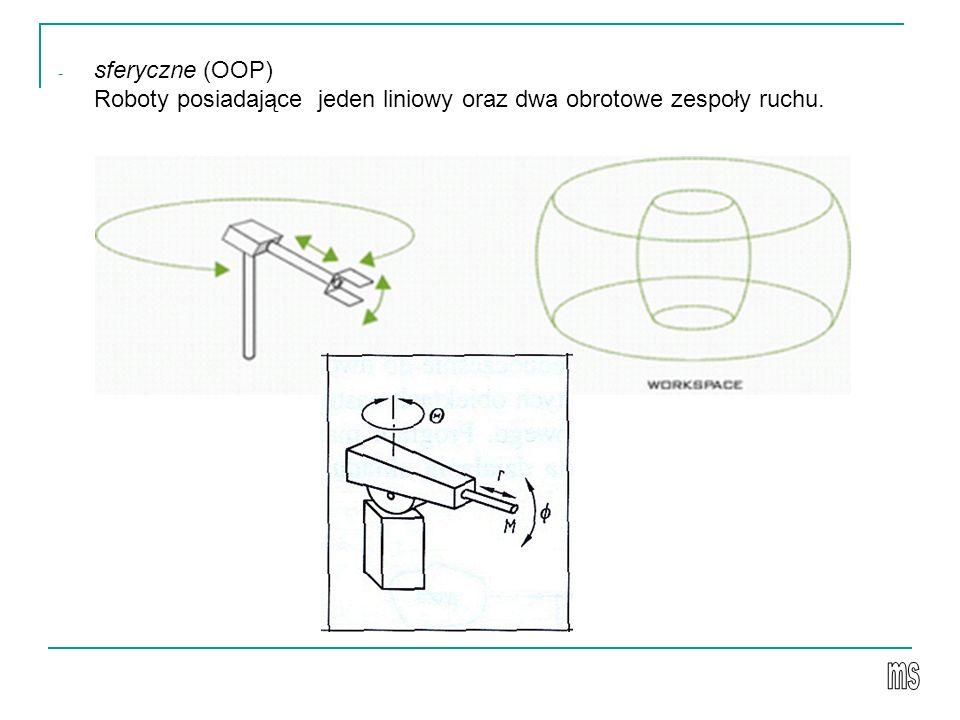 - sferyczne (OOP) Roboty posiadające jeden liniowy oraz dwa obrotowe zespoły ruchu.
