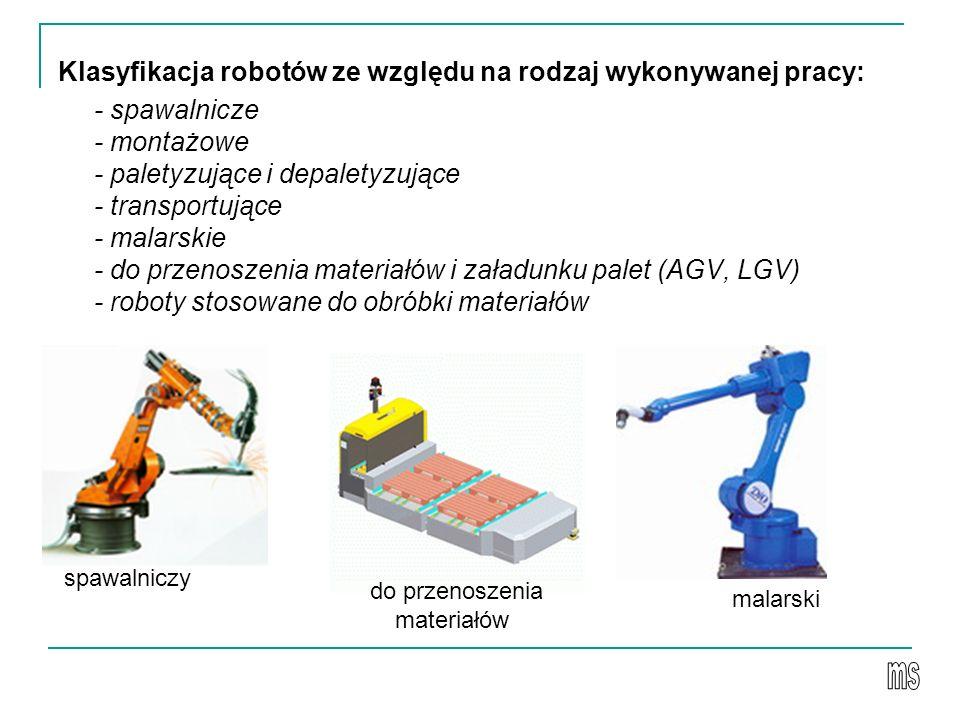 Klasyfikacja robotów ze względu na rodzaj wykonywanej pracy: - spawalnicze - montażowe - paletyzujące i depaletyzujące - transportujące - malarskie - do przenoszenia materiałów i załadunku palet (AGV, LGV) - roboty stosowane do obróbki materiałów spawalniczy malarski do przenoszenia materiałów