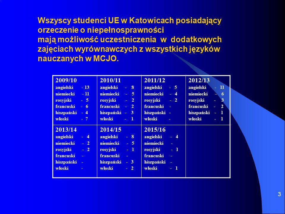 3 Wszyscy studenci UE w Katowicach posiadający orzeczenie o niepełnosprawności mają możliwość uczestniczenia w dodatkowych zajęciach wyrównawczych z wszystkich języków nauczanych w MCJO.