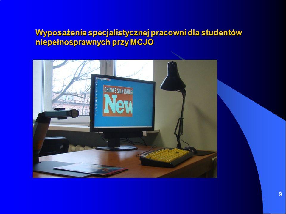 9 Wyposażenie specjalistycznej pracowni dla studentów niepełnosprawnych przy MCJO