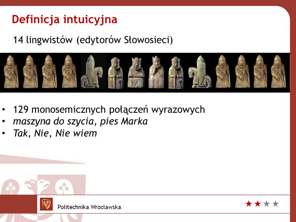 14 lingwistów (edytorów Słowosieci) Definicja intuicyjna 129 monosemicznych połączeń wyrazowych maszyna do szycia, pies Marka Tak, Nie, Nie wiem Polit