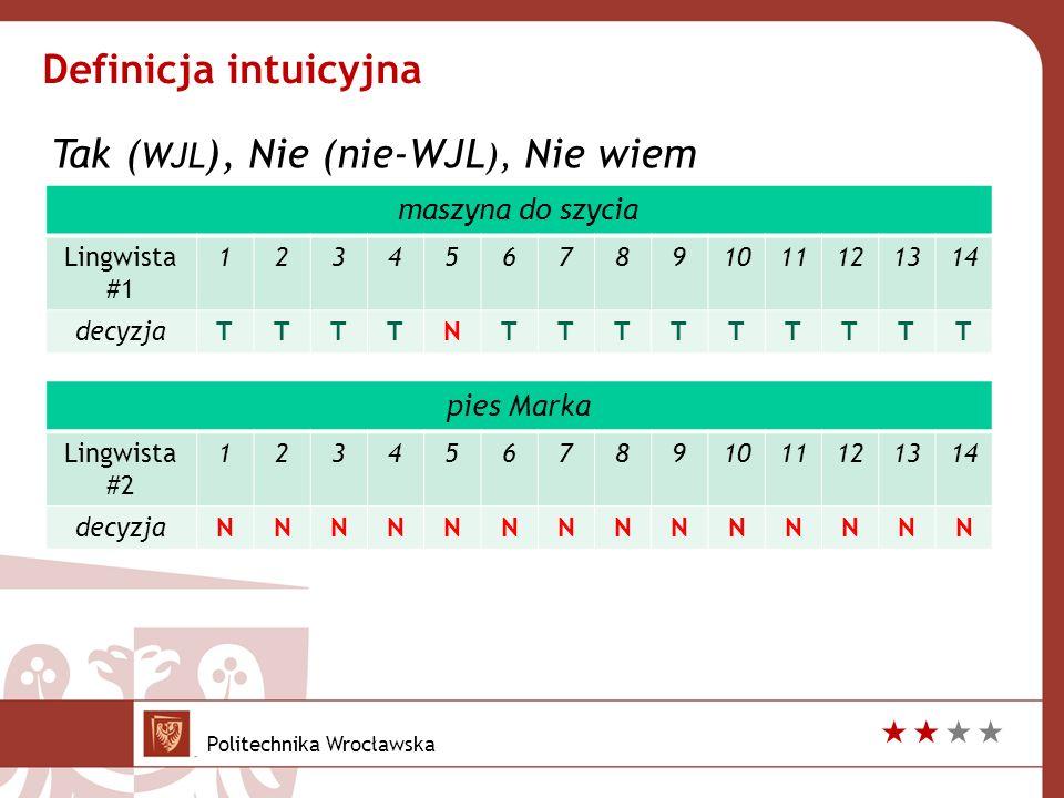 Tak ( WJL ), Nie (nie-WJL ), Nie wiem maszyna do szycia Lingwista #1 1234567891011121314 decyzjaTTTTNTTTTTTTTT pies Marka Lingwista #2 1234567891011121314 decyzjaNNNNNNNNNNNNNN Definicja intuicyjna Politechnika Wrocławska 