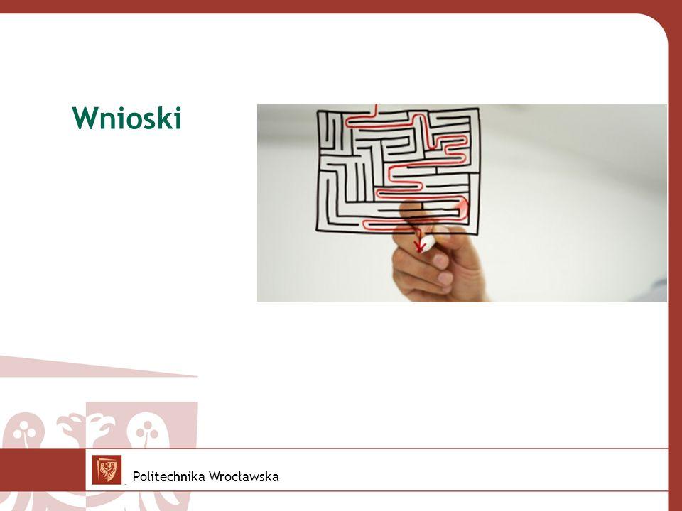 Wnioski Politechnika Wrocławska