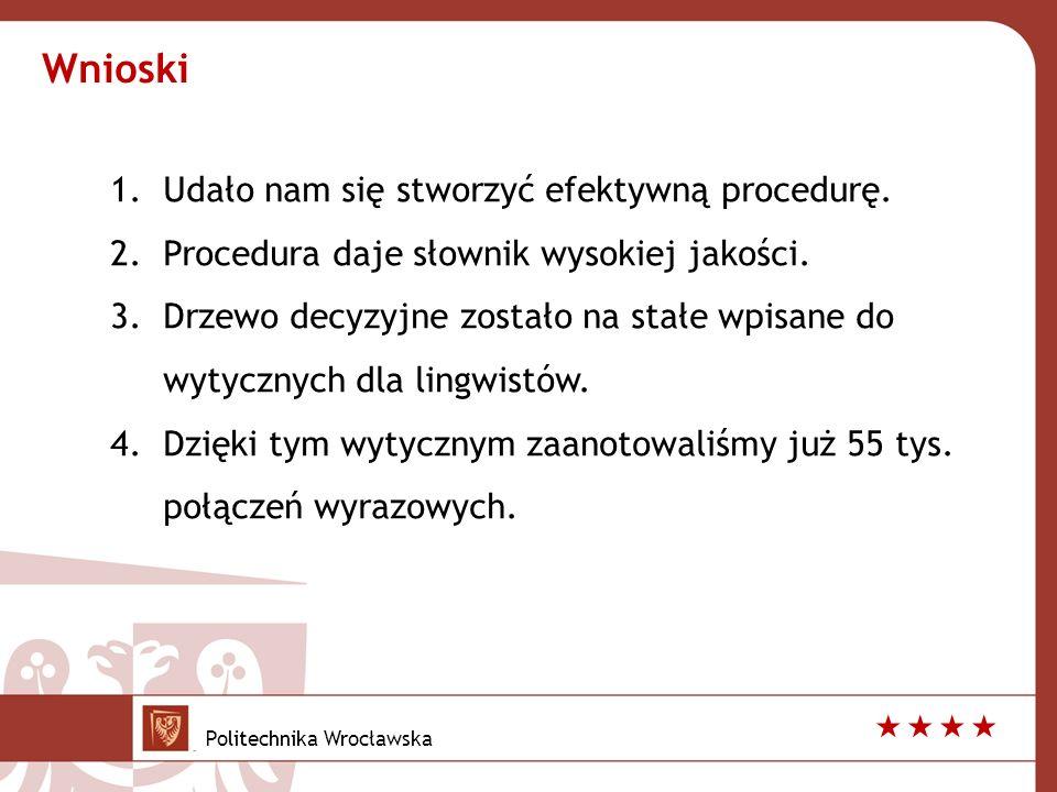 Wnioski 1.Udało nam się stworzyć efektywną procedurę. 2.Procedura daje słownik wysokiej jakości. 3.Drzewo decyzyjne zostało na stałe wpisane do wytycz
