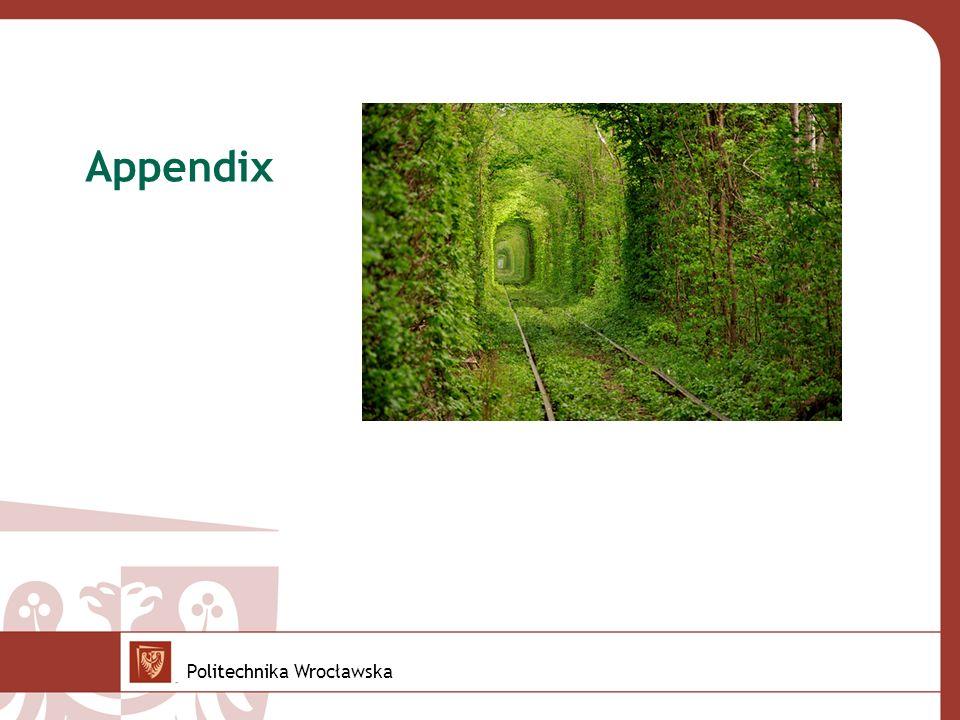 Appendix Politechnika Wrocławska