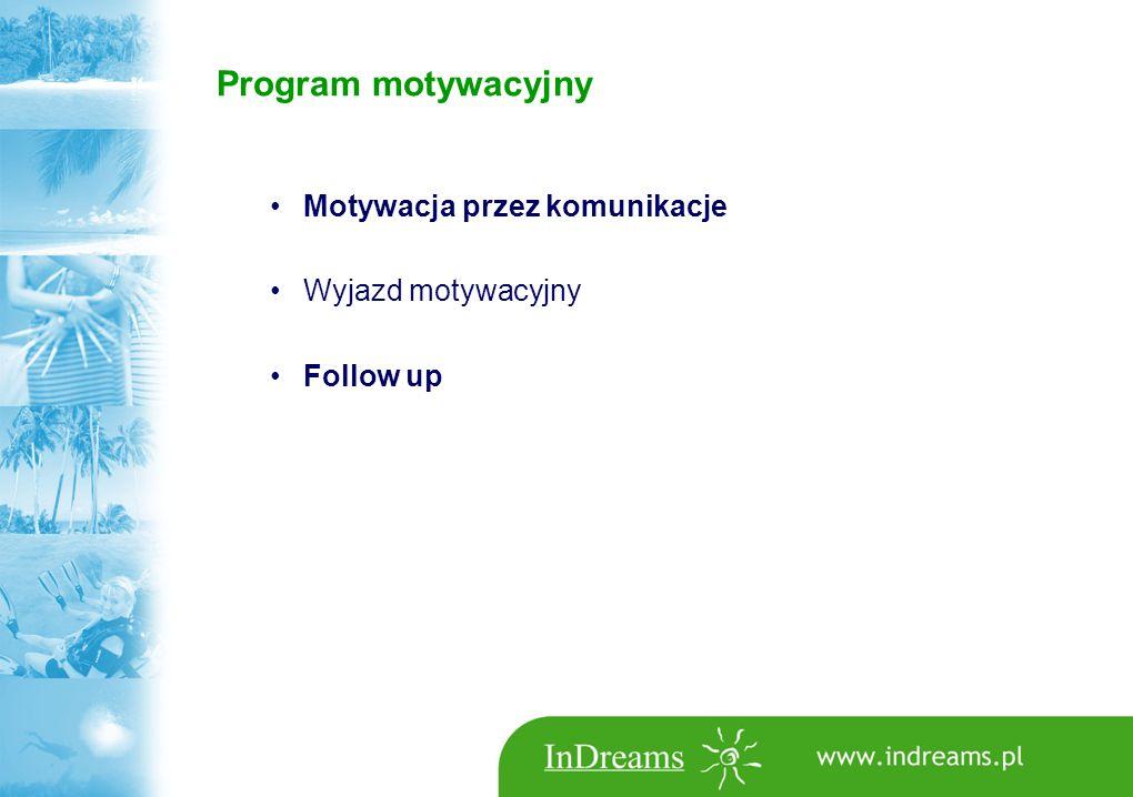 Motywacja przez komunikacje Wyjazd motywacyjny Follow up Program motywacyjny