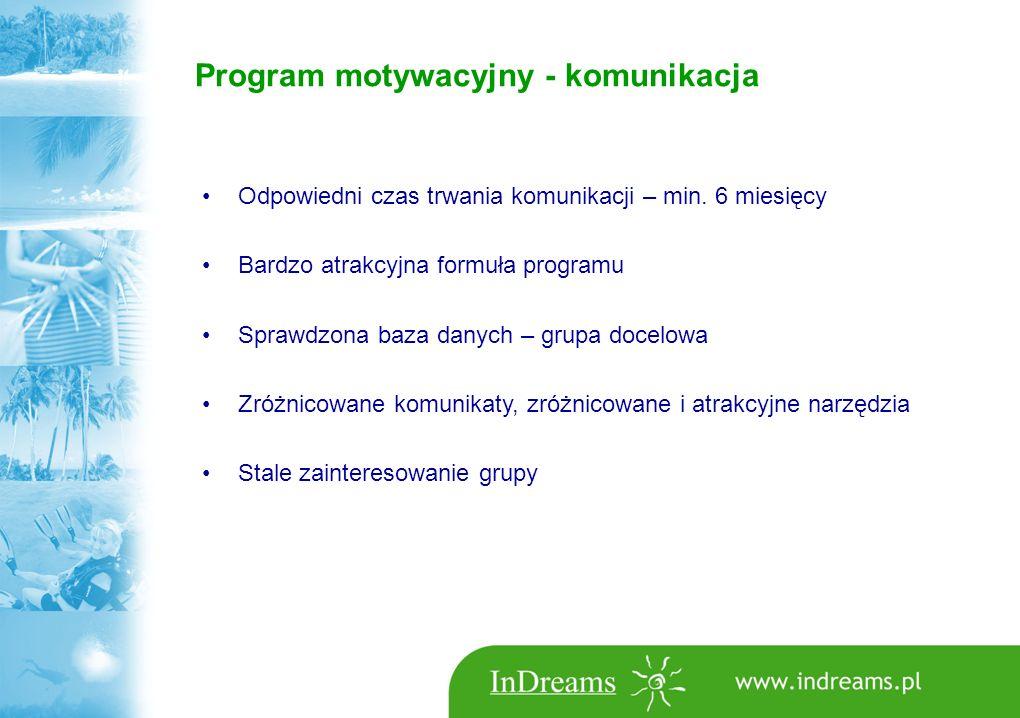 Program motywacyjny - komunikacja Odpowiedni czas trwania komunikacji – min. 6 miesięcy Bardzo atrakcyjna formuła programu Sprawdzona baza danych – gr