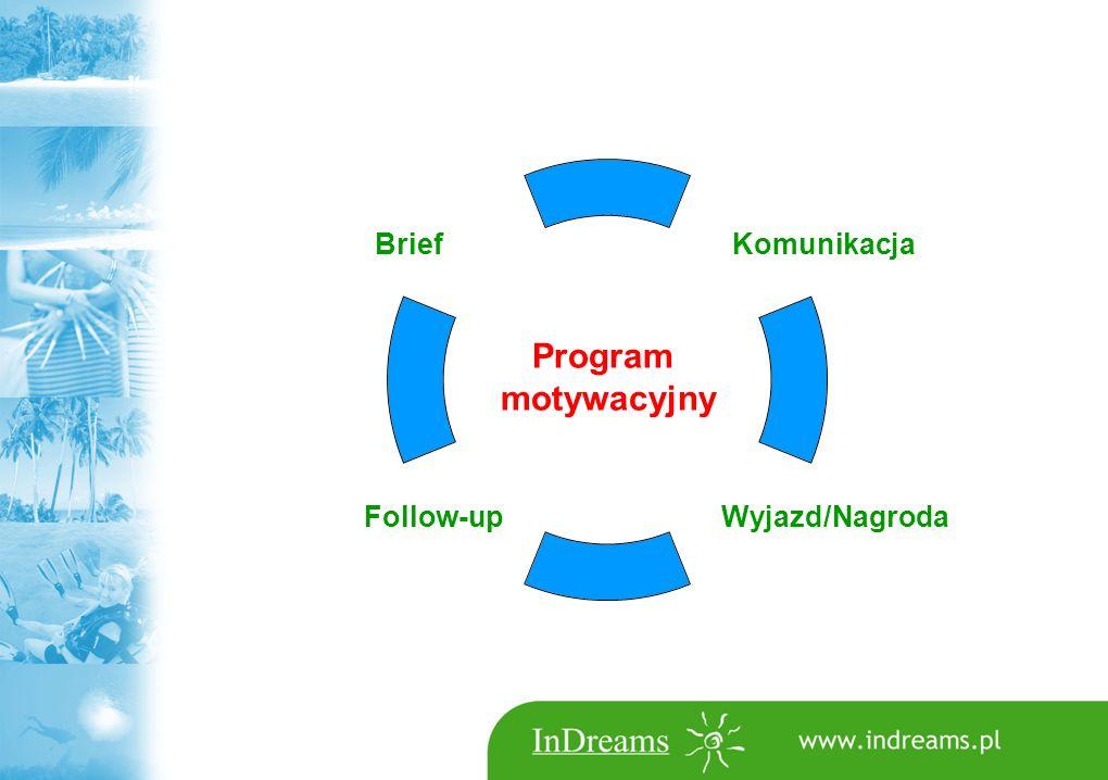 Program motywacyjny