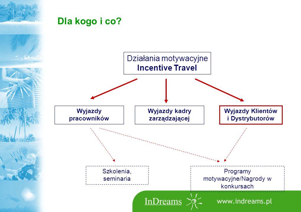 Działania motywacyjne Incentive Travel Wyjazdy pracowników Wyjazdy Klientów i Dystrybutorów Szkolenia, seminaria Programy motywacyjne/Nagrody w konkursach Wyjazdy kadry zarządzającej Dla kogo i co