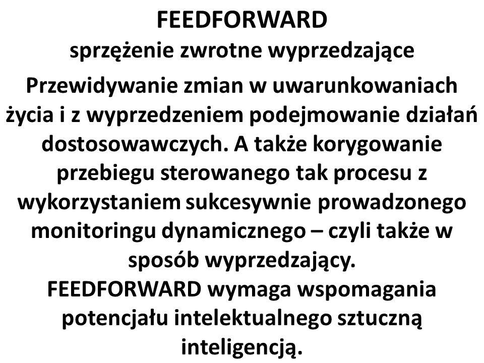 FEEDFORWARD sprzężenie zwrotne wyprzedzające Przewidywanie zmian w uwarunkowaniach życia i z wyprzedzeniem podejmowanie działań dostosowawczych. A tak