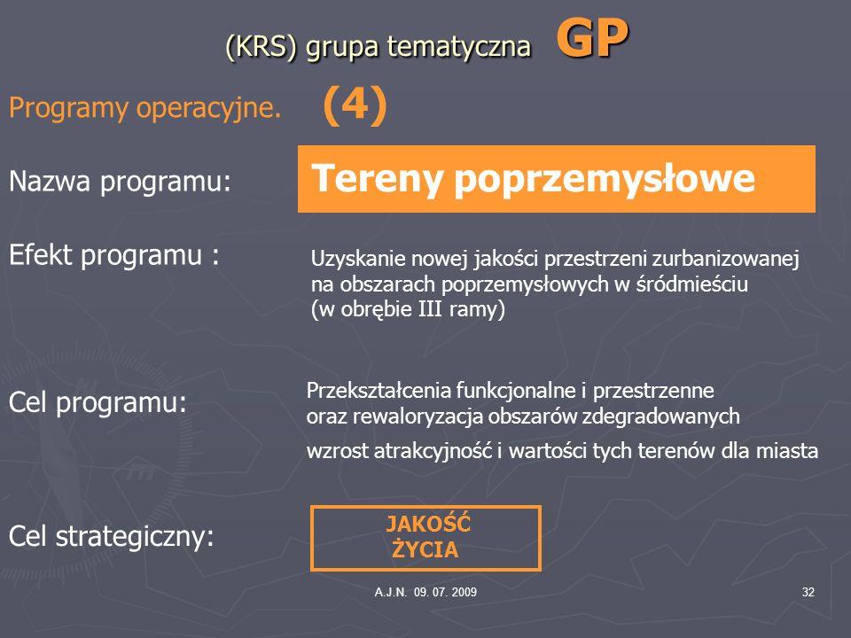A.J.N. 09. 07. 200932 (KRS) grupa tematyczna GP (4) Nazwa programu: Programy operacyjne.