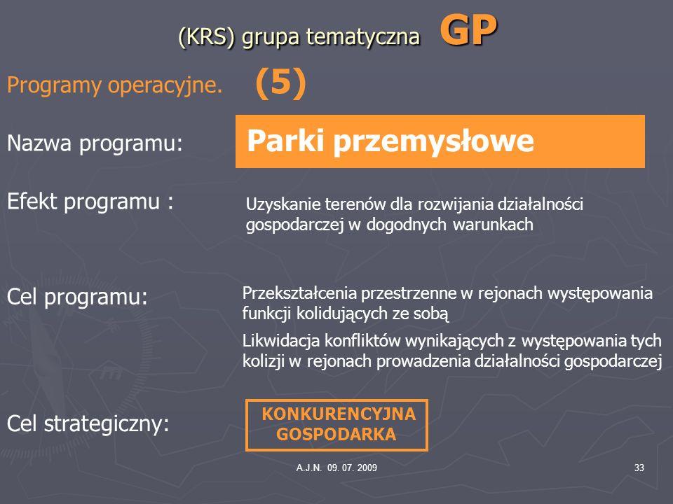 A.J.N. 09. 07. 200933 (KRS) grupa tematyczna GP (5) Nazwa programu: Programy operacyjne.