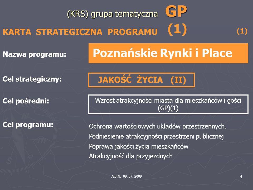 4 (KRS) grupa tematyczna GP (1) Nazwa programu: KARTA STRATEGICZNA PROGRAMU Cel programu: Cel strategiczny: Ochrona wartościowych układów przestrzennych.