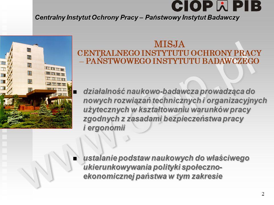 Centralny Instytut Ochrony Pracy – Państwowy Instytut Badawczy 2 www.ciop.pl n działalność naukowo-badawcza prowadząca do nowych rozwiązań technicznych i organizacyjnych użytecznych w kształtowaniu warunków pracy zgodnych z zasadami bezpieczeństwa pracy i ergonomii n ustalanie podstaw naukowych do właściwego ukierunkowywania polityki społeczno- ekonomicznej państwa w tym zakresie MISJA CENTRALNEGO INSTYTUTU OCHRONY PRACY – PAŃSTWOWEGO INSTYTUTU BADAWCZEGO