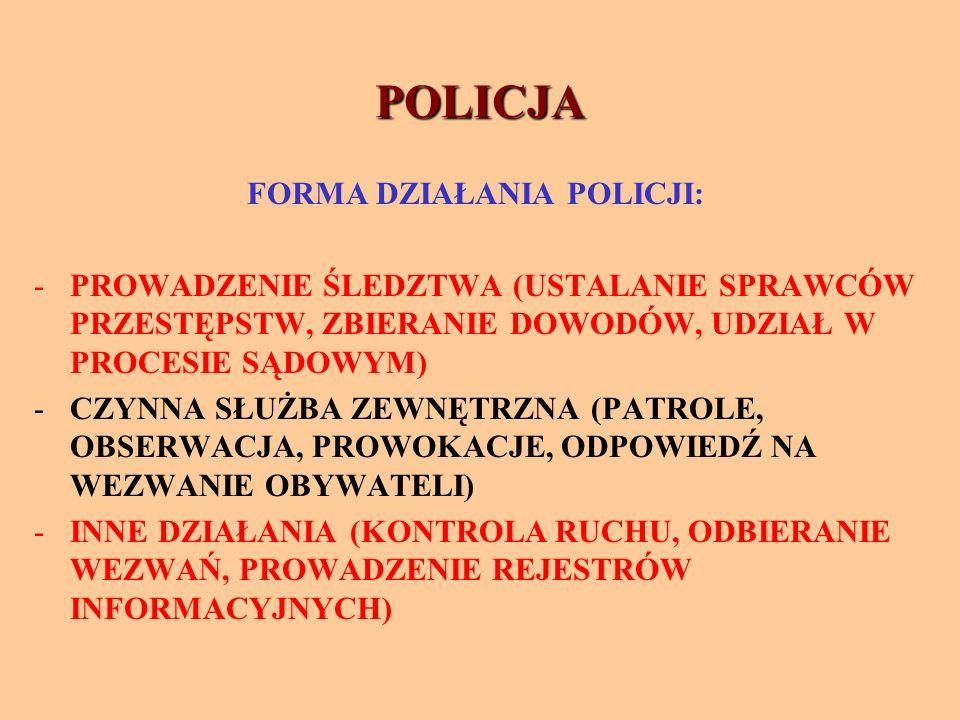 POLICJA FORMA DZIAŁANIA POLICJI: -PROWADZENIE ŚLEDZTWA (USTALANIE SPRAWCÓW PRZESTĘPSTW, ZBIERANIE DOWODÓW, UDZIAŁ W PROCESIE SĄDOWYM) -CZYNNA SŁUŻBA ZEWNĘTRZNA (PATROLE, OBSERWACJA, PROWOKACJE, ODPOWIEDŹ NA WEZWANIE OBYWATELI) -INNE DZIAŁANIA (KONTROLA RUCHU, ODBIERANIE WEZWAŃ, PROWADZENIE REJESTRÓW INFORMACYJNYCH)