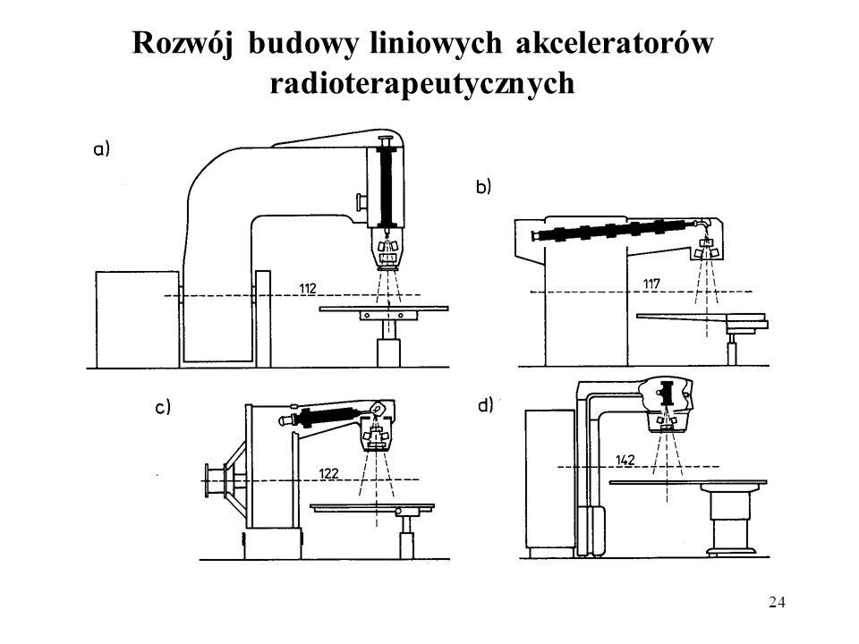 24 Rozwój budowy liniowych akceleratorów radioterapeutycznych