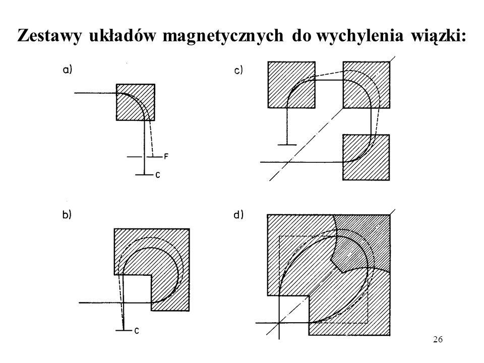 26 Zestawy układów magnetycznych do wychylenia wiązki: