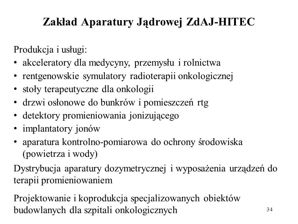 34 Zakład Aparatury Jądrowej ZdAJ-HITEC Produkcja i usługi: akceleratory dla medycyny, przemysłu i rolnictwa rentgenowskie symulatory radioterapii onk