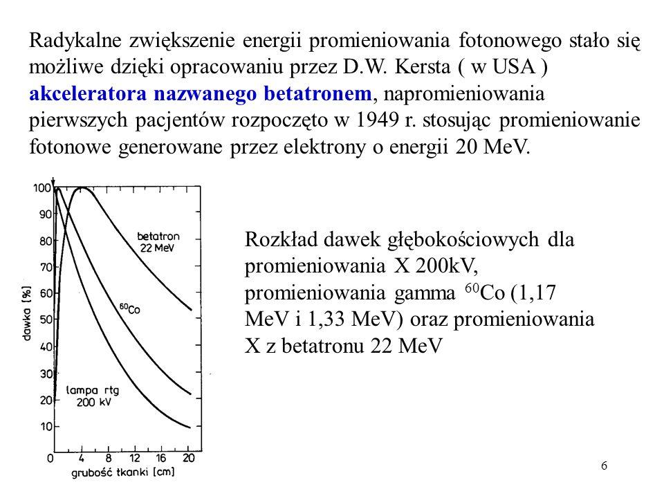 6 Rozkład dawek głębokościowych dla promieniowania X 200kV, promieniowania gamma 60 Co (1,17 MeV i 1,33 MeV) oraz promieniowania X z betatronu 22 MeV
