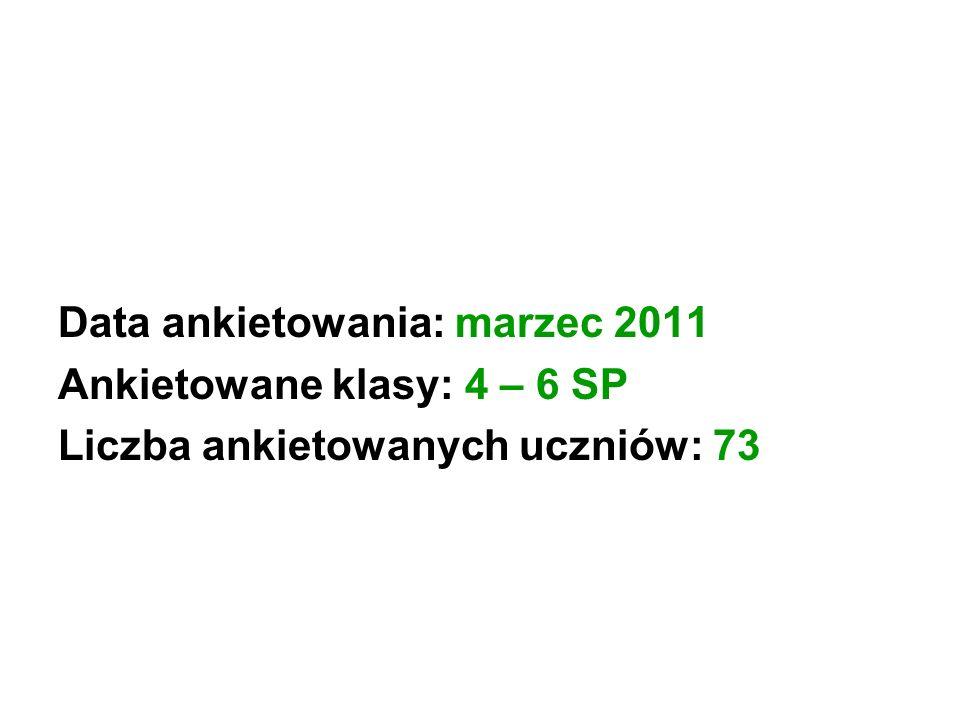 Data ankietowania: marzec 2011 Ankietowane klasy: 4 – 6 SP Liczba ankietowanych uczniów: 73
