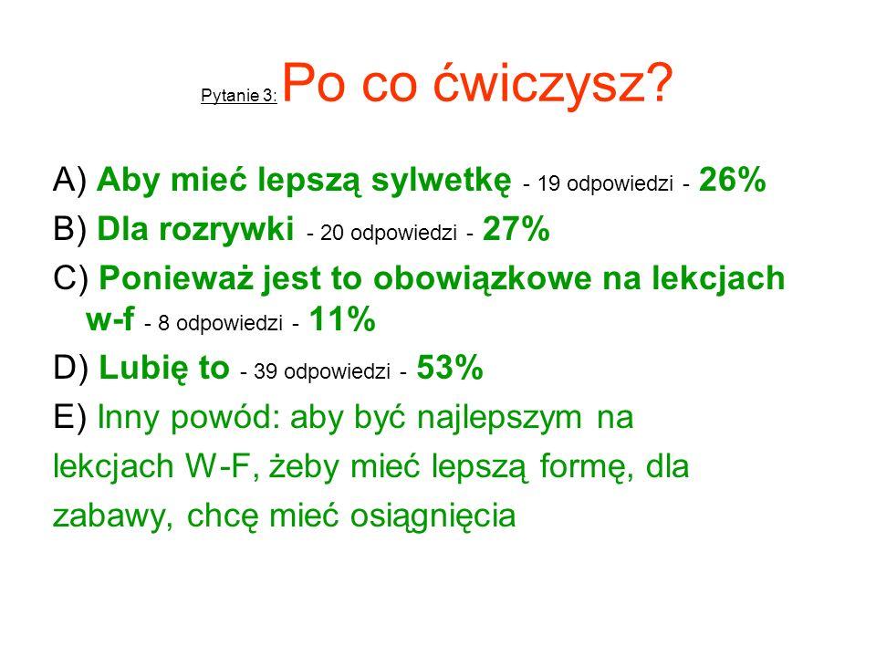 Pytanie 3: Po co ćwiczysz? A) Aby mieć lepszą sylwetkę - 19 odpowiedzi - 26% B) Dla rozrywki - 20 odpowiedzi - 27% C) Ponieważ jest to obowiązkowe na