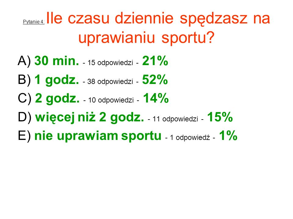 Pytanie 4: Ile czasu dziennie spędzasz na uprawianiu sportu? A) 30 min. - 15 odpowiedzi - 21% B) 1 godz. - 38 odpowiedzi - 52% C) 2 godz. - 10 odpowie