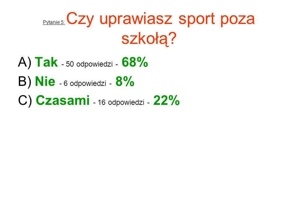 Pytanie 5: Czy uprawiasz sport poza szkołą? A) Tak - 50 odpowiedzi - 68% B) Nie - 6 odpowiedzi - 8% C) Czasami - 16 odpowiedzi - 22%