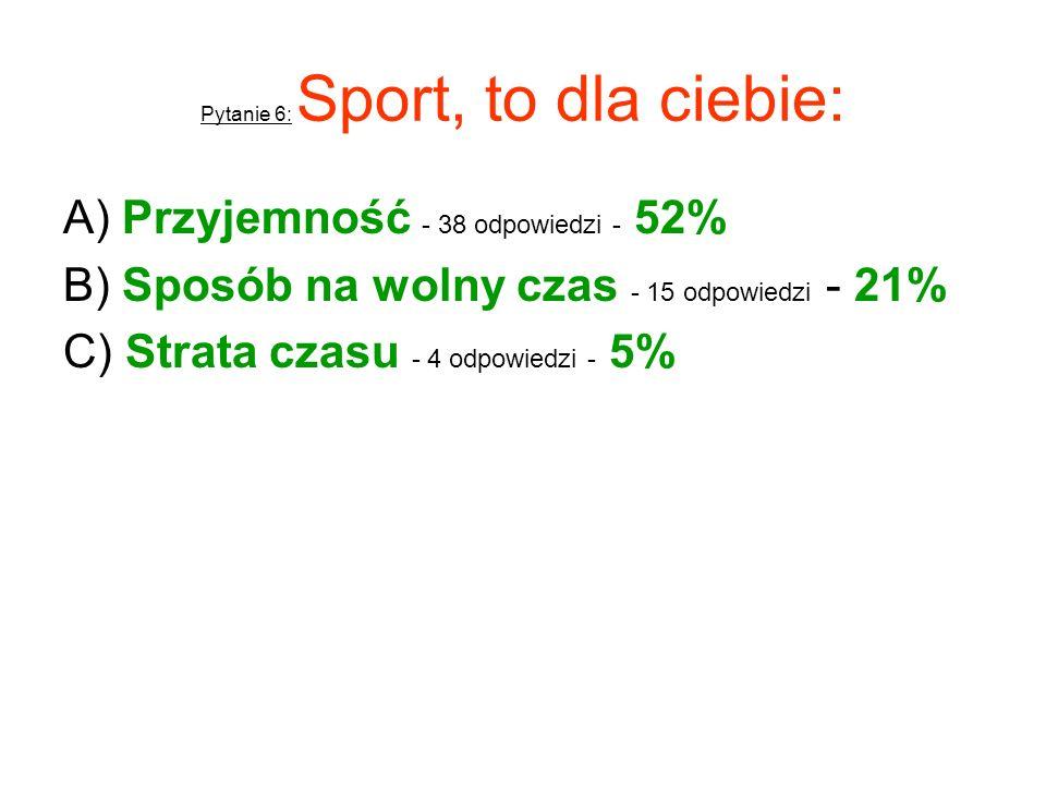 Pytanie 6: Sport, to dla ciebie: A) Przyjemność - 38 odpowiedzi - 52% B) Sposób na wolny czas - 15 odpowiedzi - 21% C) Strata czasu - 4 odpowiedzi - 5
