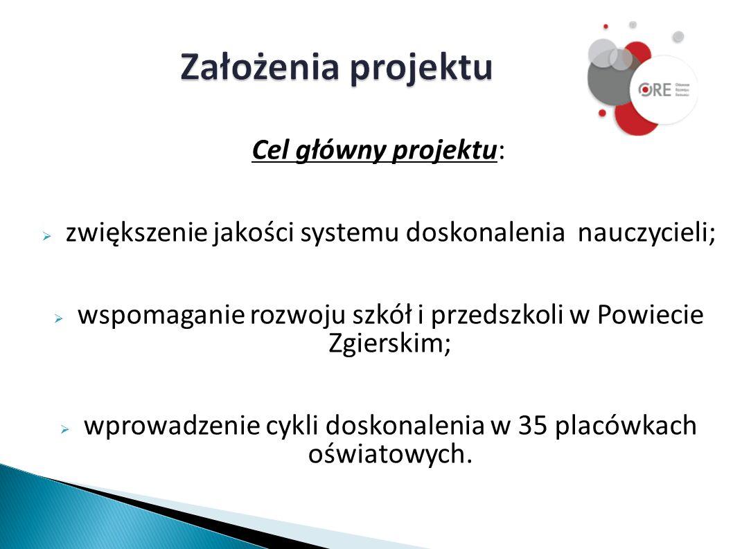 Założenia projektu Założenia projektu Cel główny projektu:  zwiększenie jakości systemu doskonalenia nauczycieli;  wspomaganie rozwoju szkół i przedszkoli w Powiecie Zgierskim;  wprowadzenie cykli doskonalenia w 35 placówkach oświatowych.