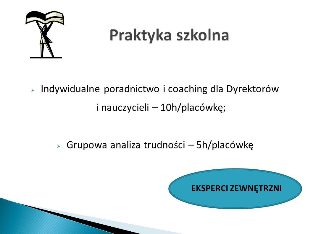 Praktyka szkolna  Indywidualne poradnictwo i coaching dla Dyrektorów i nauczycieli – 10h/placówkę;  Grupowa analiza trudności – 5h/placówkę EKSPERCI ZEWNĘTRZNI