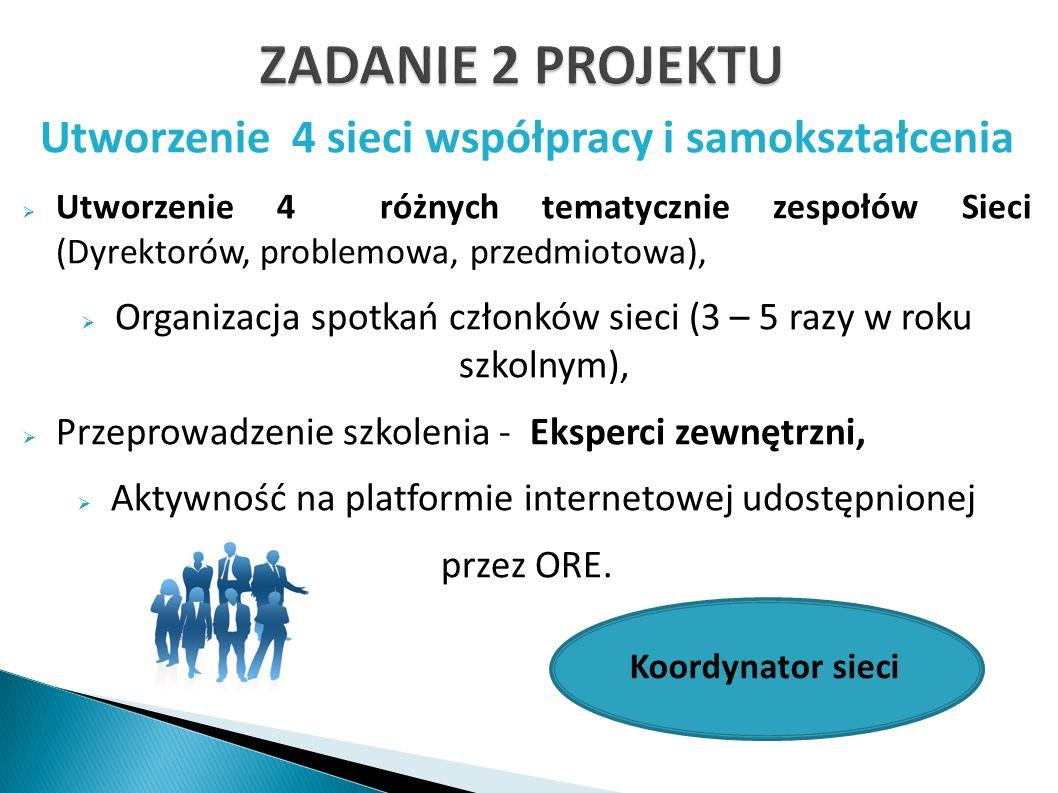 ZADANIE 2 PROJEKTU Utworzenie 4 sieci współpracy i samokształcenia  Utworzenie 4 różnych tematycznie zespołów Sieci (Dyrektorów, problemowa, przedmiotowa),  Organizacja spotkań członków sieci (3 – 5 razy w roku szkolnym),  Przeprowadzenie szkolenia - Eksperci zewnętrzni,  Aktywność na platformie internetowej udostępnionej przez ORE.
