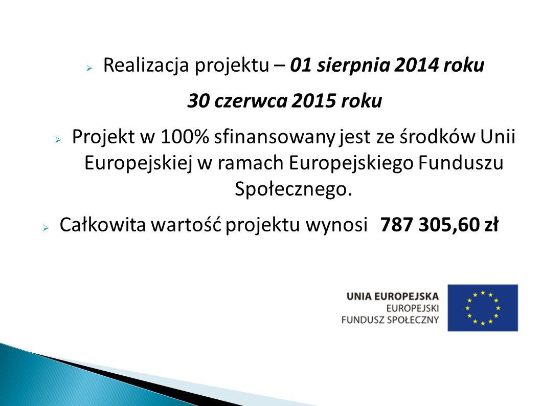  Realizacja projektu – 01 sierpnia 2014 roku 30 czerwca 2015 roku  Projekt w 100% sfinansowany jest ze środków Unii Europejskiej w ramach Europejskiego Funduszu Społecznego.