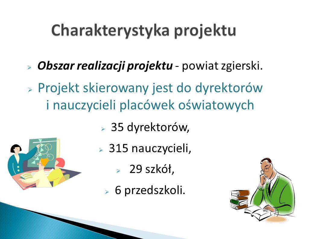 Charakterystyka projektu  Obszar realizacji projektu - powiat zgierski.