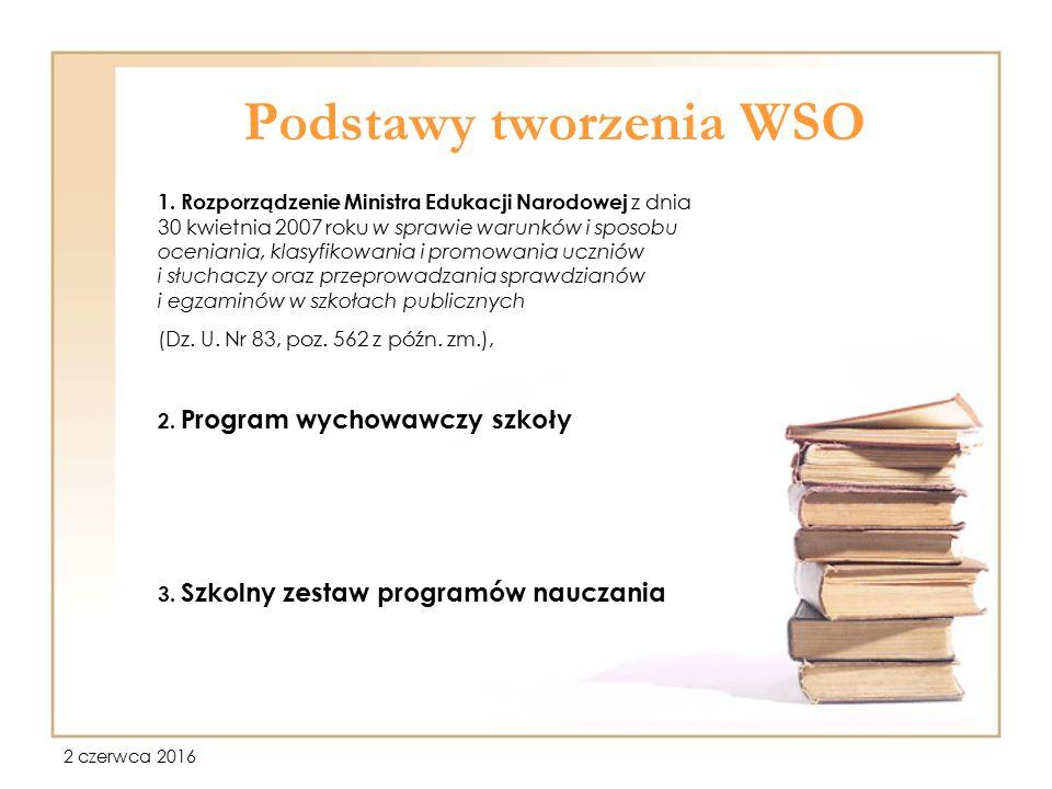 2 czerwca 2016 Podstawy tworzenia WSO 1.