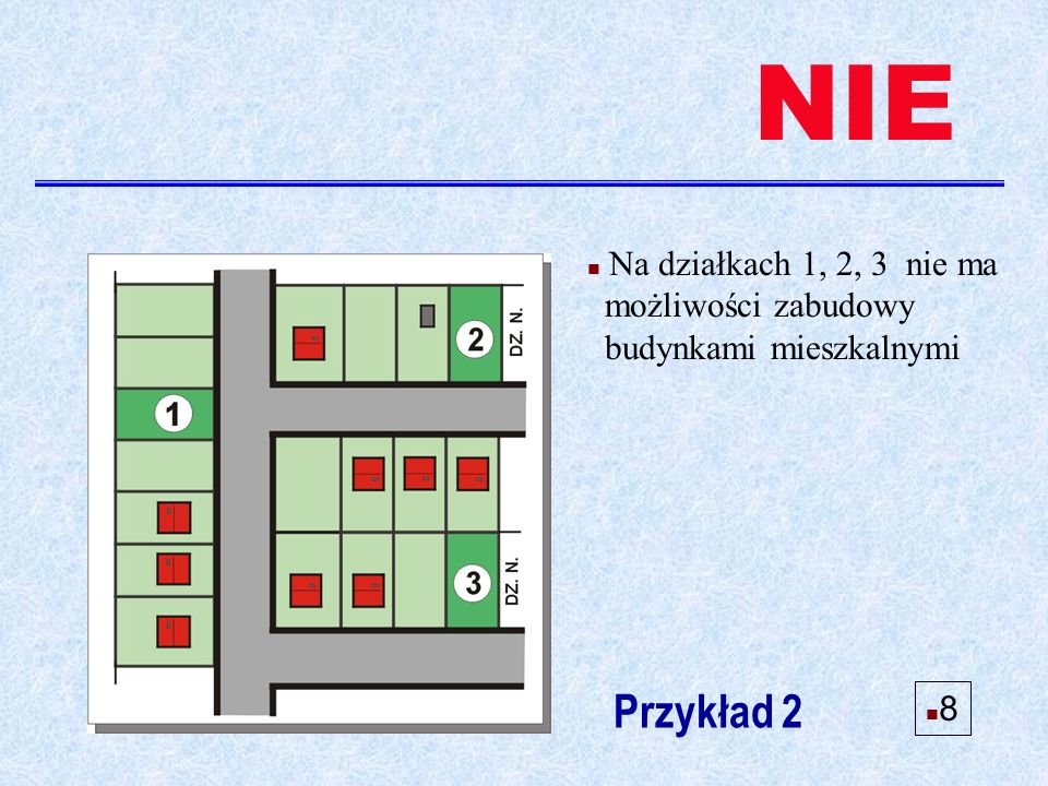 n Na działkach 4, 5, 6 nie ma możliwości zabudowy budynkami mieszkalnymi Przykład 3 NIE n9n9
