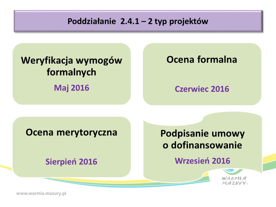 Weryfikacja wymogów formalnych Maj 2016 Ocena formalna Czerwiec 2016 Ocena merytoryczna Sierpień 2016 Podpisanie umowy o dofinansowanie Wrzesień 2016 Poddziałanie 2.4.1 – 2 typ projektów