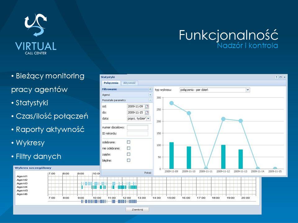 Nadzór i kontrola Funkcjonalność Bieżący monitoring pracy agentów Statystyki Czas/ilość połączeń Raporty aktywność Wykresy Filtry danych
