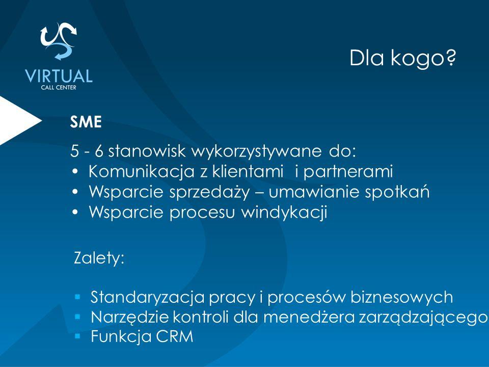 5 - 6 stanowisk wykorzystywane do: Komunikacja z klientami i partnerami Wsparcie sprzedaży – umawianie spotkań Wsparcie procesu windykacji Zalety:  Standaryzacja pracy i procesów biznesowych  Narzędzie kontroli dla menedżera zarządzającego  Funkcja CRM SME Dla kogo