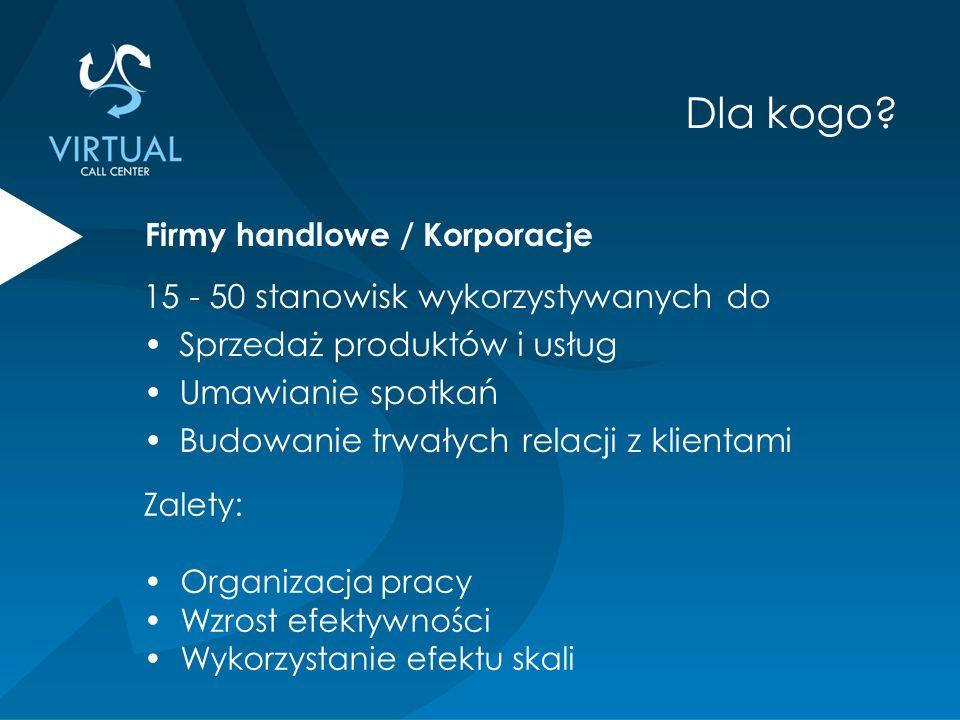 15 - 50 stanowisk wykorzystywanych do Sprzedaż produktów i usług Umawianie spotkań Budowanie trwałych relacji z klientami Zalety: Organizacja pracy Wz
