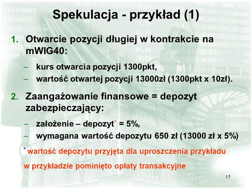 15 Spekulacja - przykład (1) 1.