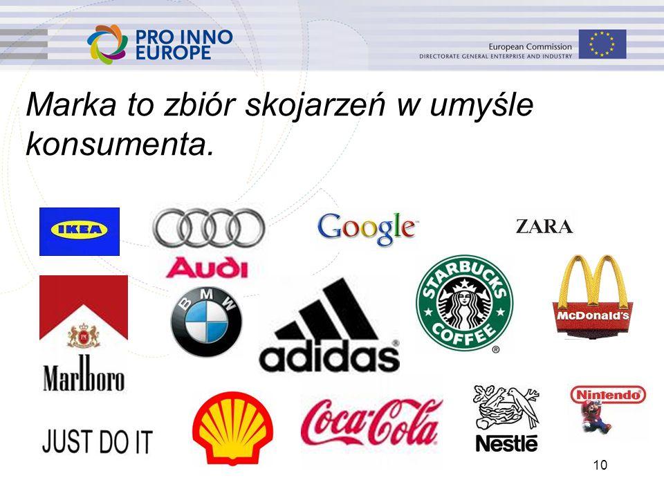 10 Marka to zbiór skojarzeń w umyśle konsumenta.