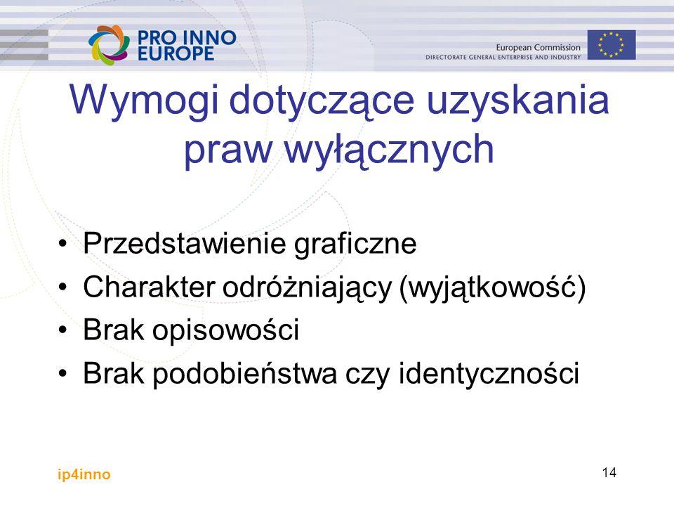 ip4inno 14 Wymogi dotyczące uzyskania praw wyłącznych Przedstawienie graficzne Charakter odróżniający (wyjątkowość) Brak opisowości Brak podobieństwa czy identyczności