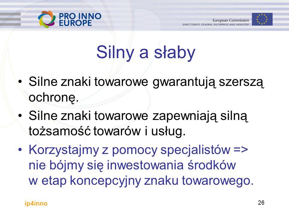 ip4inno 26 Silny a słaby Silne znaki towarowe gwarantują szerszą ochronę.