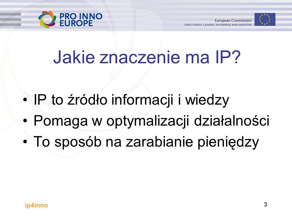 ip4inno 54 Treść Wprowadzenie – znaczenie własności przemysłowej (IP) Znaki towarowe Wzory Nazwy domen Oznaczenia geograficzne (GI)