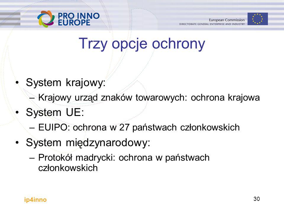 ip4inno 30 Trzy opcje ochrony System krajowy: –Krajowy urząd znaków towarowych: ochrona krajowa System UE: –EUIPO: ochrona w 27 państwach członkowskich System międzynarodowy: –Protokół madrycki: ochrona w państwach członkowskich