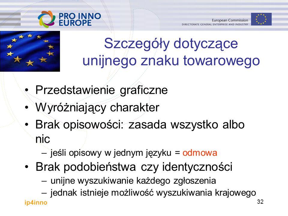 ip4inno 32 Szczegóły dotyczące unijnego znaku towarowego Przedstawienie graficzne Wyróżniający charakter Brak opisowości: zasada wszystko albo nic –jeśli opisowy w jednym języku = odmowa Brak podobieństwa czy identyczności –unijne wyszukiwanie każdego zgłoszenia –jednak istnieje możliwość wyszukiwania krajowego