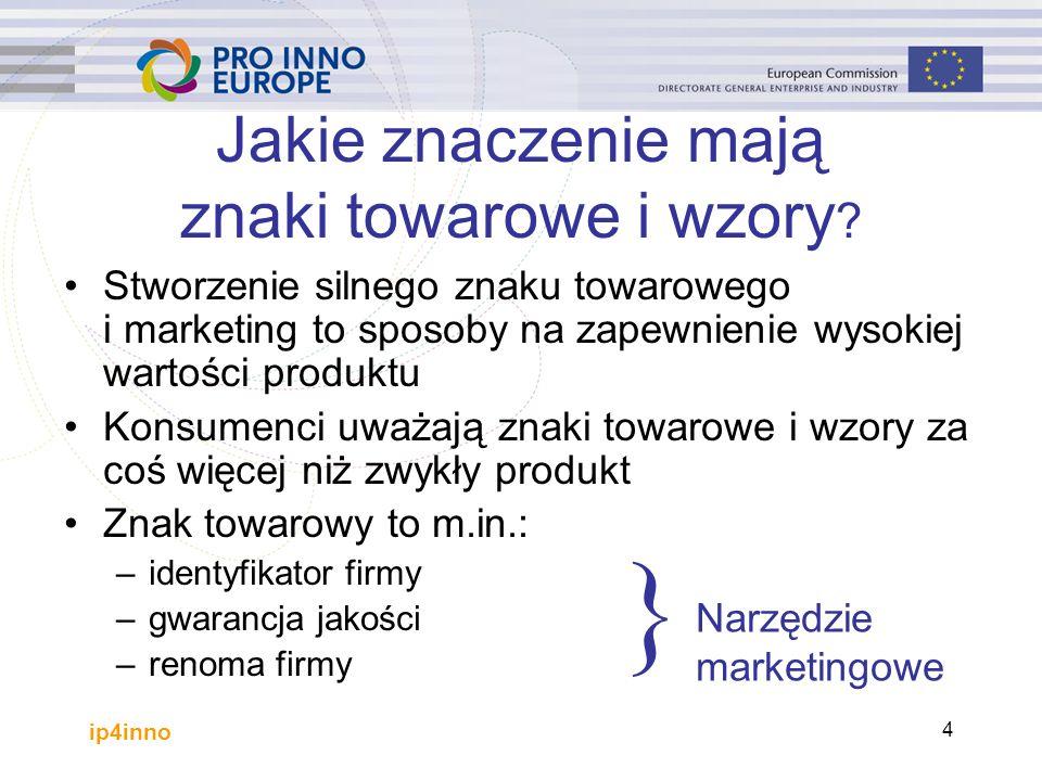 ip4inno 45 Zarejestrowany wzór wspólnotowy (1) Jedno zgłoszenie na potrzeby jednolitej ochrony w UE Szybka, przyjazna dla użytkownika procedura Produkt można wprowadzić na rynek na rok przed dokonaniem zgłoszenia ochronnego, bez wpływu na nowość Publikacja może się opóźnić do 30 miesięcy Narodziny praw => data dokonania zgłoszenia