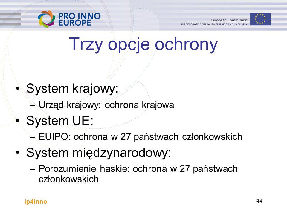 ip4inno 44 Trzy opcje ochrony System krajowy: –Urząd krajowy: ochrona krajowa System UE: –EUIPO: ochrona w 27 państwach członkowskich System międzynarodowy: –Porozumienie haskie: ochrona w 27 państwach członkowskich