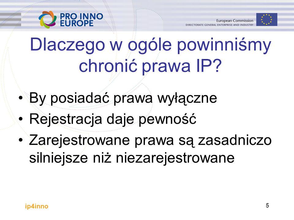 ip4inno 5 Dlaczego w ogóle powinniśmy chronić prawa IP.