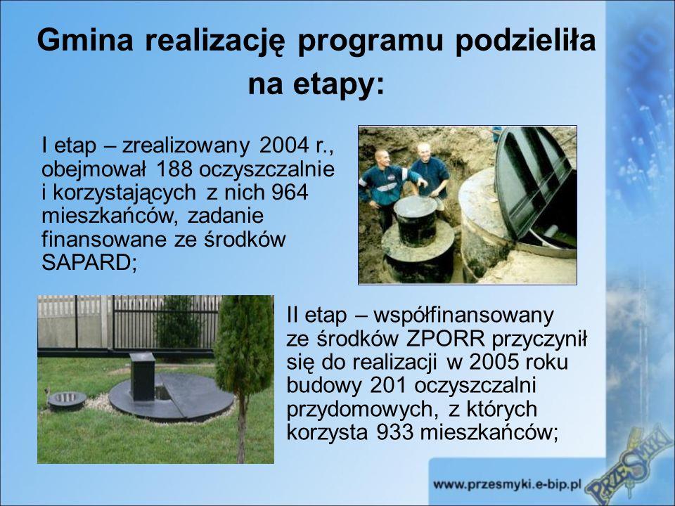 II etap – współfinansowany ze środków ZPORR przyczynił się do realizacji w 2005 roku budowy 201 oczyszczalni przydomowych, z których korzysta 933 mieszkańców; Gmina realizację programu podzieliła na etapy: I etap – zrealizowany 2004 r., obejmował 188 oczyszczalnie i korzystających z nich 964 mieszkańców, zadanie finansowane ze środków SAPARD;